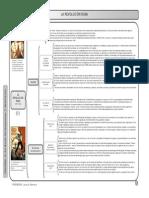 Esquema_Rev_Rusa.pdf