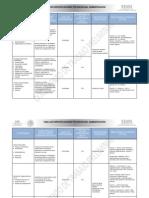 Tabla de Especificaciones Administración