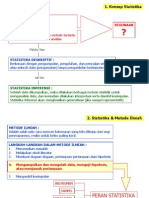 bahan statistika Materi 1-4