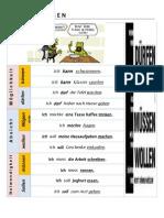 ABFAL M o d a l v e r b e n 2011