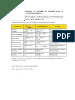 Factores de conversión de medidas de longitud entre el Sistema Métrico y el Sistema Inglés