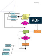 Practica Word - Diagrama flujo - resumen  trabajos.pdf
