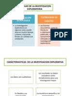 VENTAJAS DE LA INVESTIGACION EXPLORATORIA.pptx
