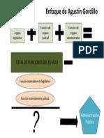 Enfoque de Agustín Gordillo.pdf