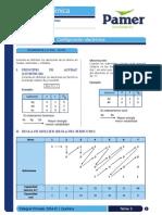 Química_3_Configuración electrónica