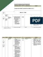 Rancangan Pengajaran Tahunan Matematik KSSR Thn 1RPT