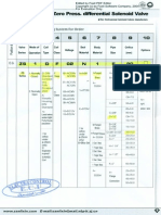 Selected Type SV.pdf