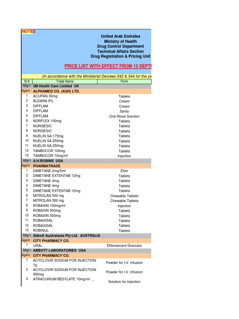 Drug List Availible In Uae Market Tablet Pharmacy Topical Medication