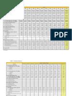2013 Annual Gov Stats