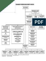 Struktur Organisasi Puskesmas Ronggur Nihuta Tahun 2014