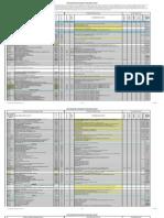 Ufgs Tracking Chart