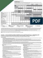 CDC 0 18yrs Schedule Bw