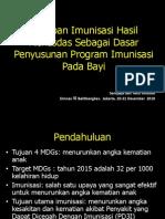 Cakupan Imunisasi Hasil Riskesdas
