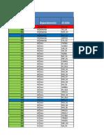 Cronograma de Entrega de Sitios_consolidado_Avance 14-10-13 (Autoguardado)