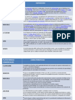 Diapositivas Para Subir Al Blogg..Yissa y Lupis..