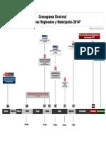 Cronograma_ERM_2014_Convocatoria.pdf