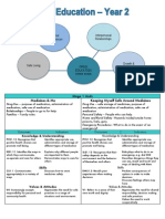 drug education 2014