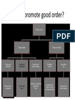 How to Promote Good Order