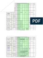Lista Firme Consultanta PNDR