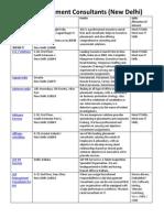 Placement Consultants DLH