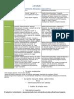 ACTILIFT Actividades Plan de Negocios