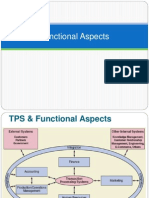 functional aspects.pptx