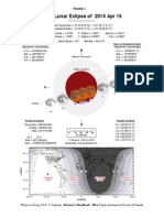 Total Lunar Eclipse of 2014 Apr 15