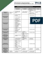 Matriz de Grupos de Procesos.xlsx