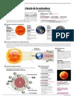 Infografia Eclipse 2014