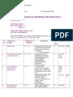 Planif Anuala Ed Civ