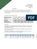 Gujarat Piplav Statement analysis