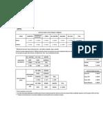 Costos Piloto Privado y Comercial