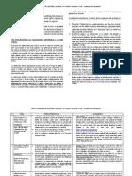 Intermedios II y Zf Serie El Laboratorio de Lucas