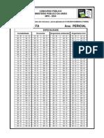 Gabarito MPU Analista-Area Pericial Contabilidade Economia