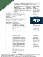 literacy - unit plan 9