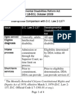 DDRA.introduced - Fact Sheet Comparison w 2-137 Oct 09 - LARGE PRINT
