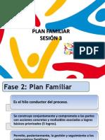 Plan Familiar1