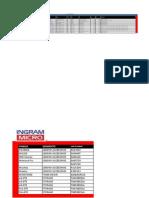 Lista de Precios Consolidada LENOVO CANALES