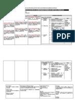 Matriz de Consistencia Upla-II