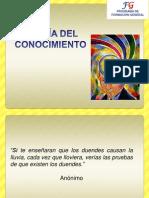 Sesión 5_EL CONOCIMIENTO