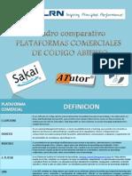 plataformas comerciales anaykatya