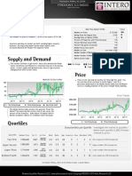 Ardenwood Market Summary--03/10/14 Median List Price was $699,450