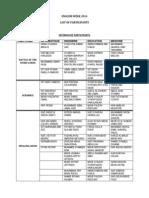 English Week 2014 List of Interhouse Participants