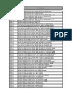 TriXX Model Support List 12242013