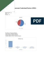 standard i-classroom contextual factors dm1
