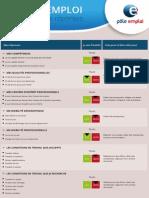 Prep a Emploi PDF
