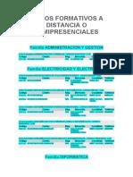 Ciclos Formativos De Grado Medio En Alicante Ficción Y