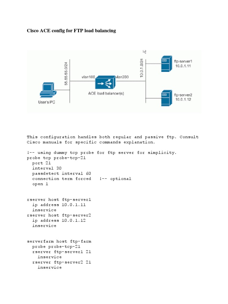 Cisco ACE Config for FTP Load Balancing | Ip Address | File