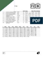 1' Carrera Gallega 110 Tte - Final 2 - Serie B