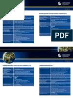 Kontrakty Terminowe Na GPW